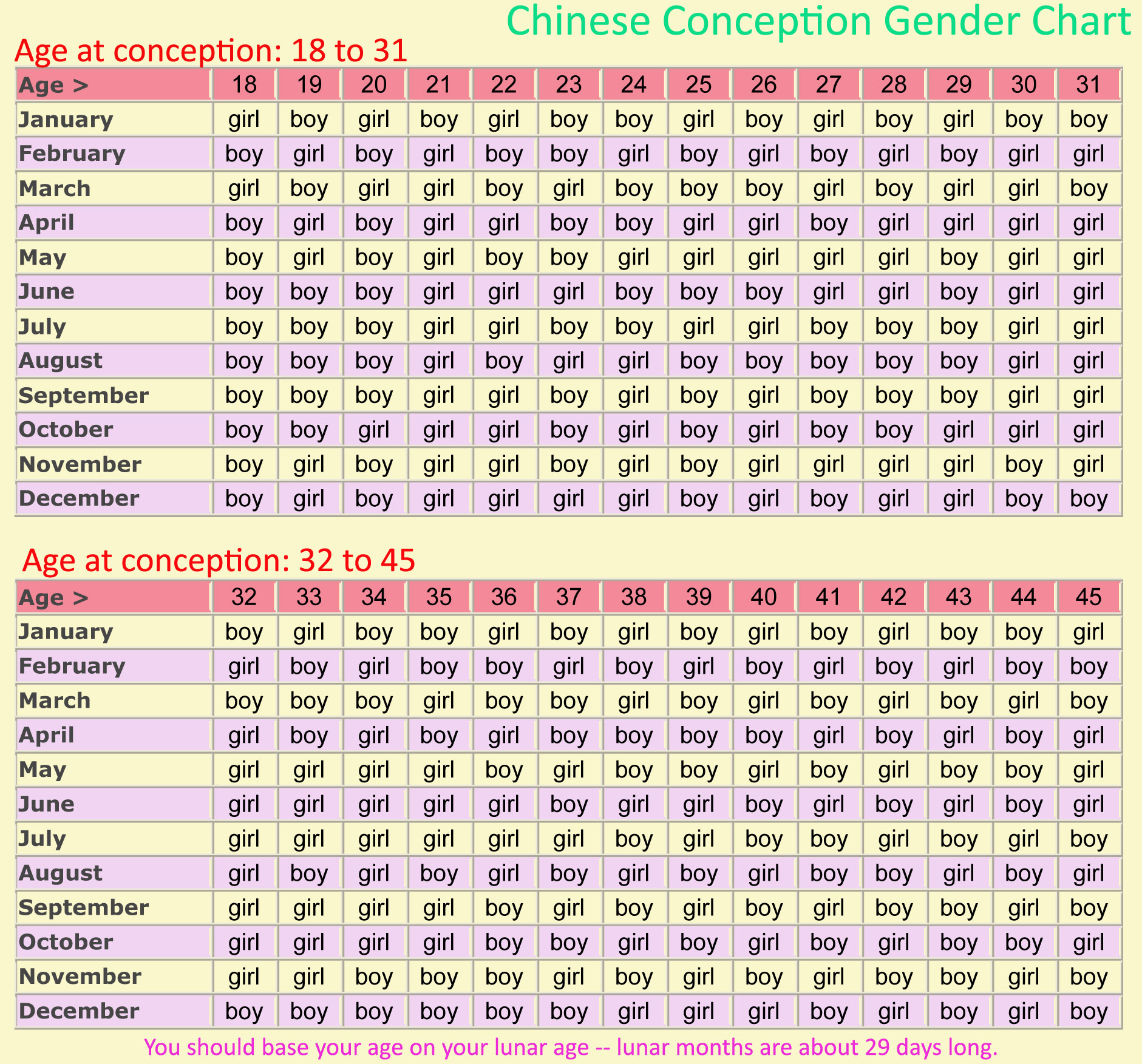 Chinese Conception Calendar | Search Results | Calendar 2015